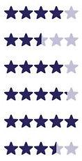 magento-stars.jpg