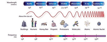 EM Spectrum.JPG
