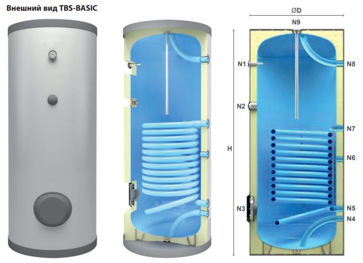 Бойлер TBS-BASIC 500 л с изоляцией