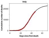 Italy-NT_sem_labels.png