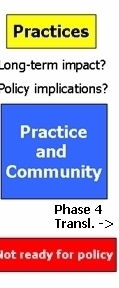 Policy and Action Research