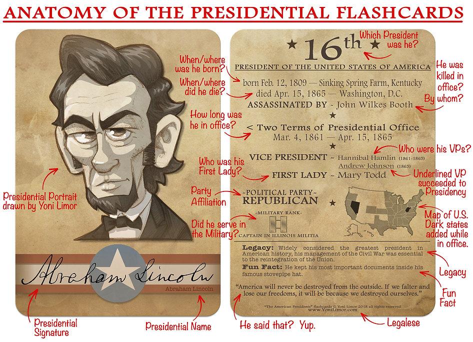 presidential anatomy.jpg