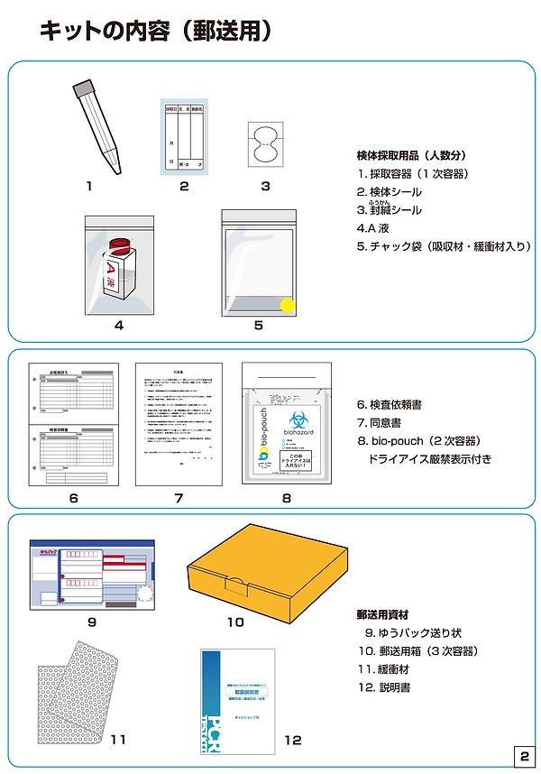 新型コロナウイルスPCR検査_採取方法_ネットショップ_5-5.png