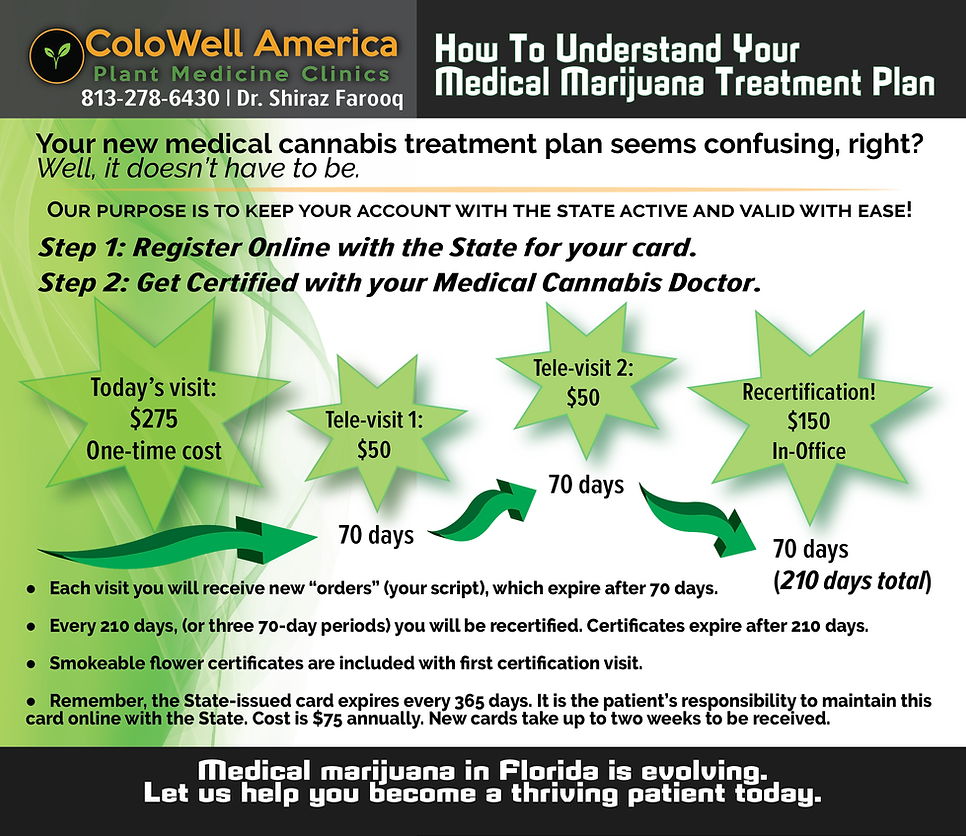 MMJ Treatment Plan card-01-may-june-colo