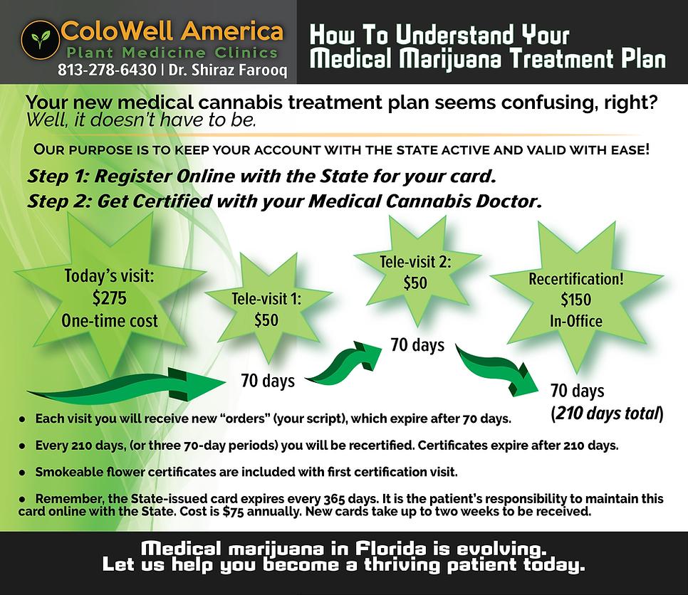 MMJ Treatment Plan card-01-may-june-colo