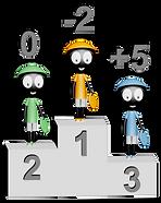 6.Раунд-виграє-той,-хто-за-найменшу-кі
