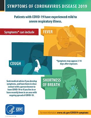 COVID19-symptoms.png