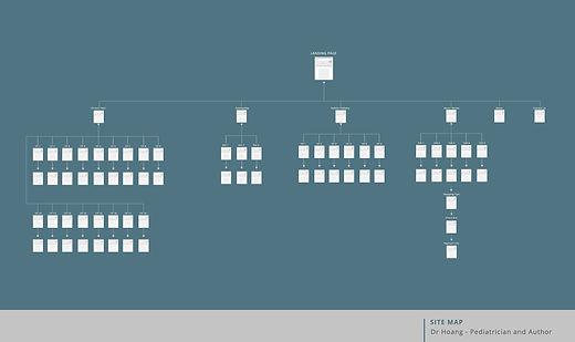 Research elements UX - Web Hoang - 4.jpg