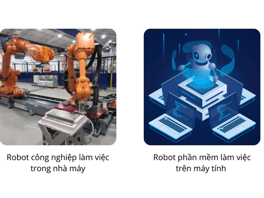 What is RPA software?