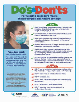PPE DOs and DONTs Masks.jpg