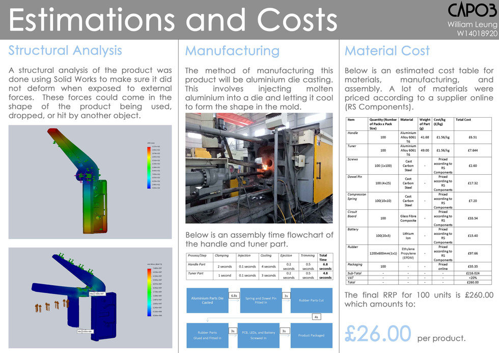 Estimations and Costs