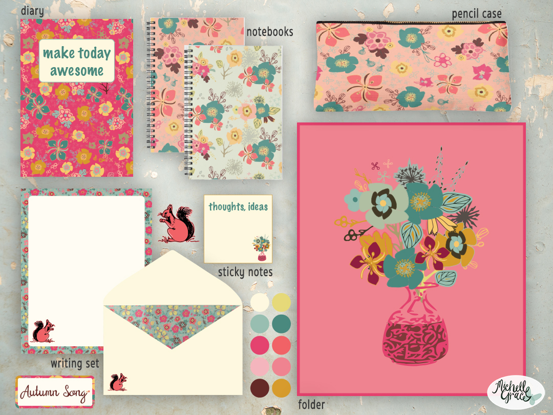 Stationary concept board