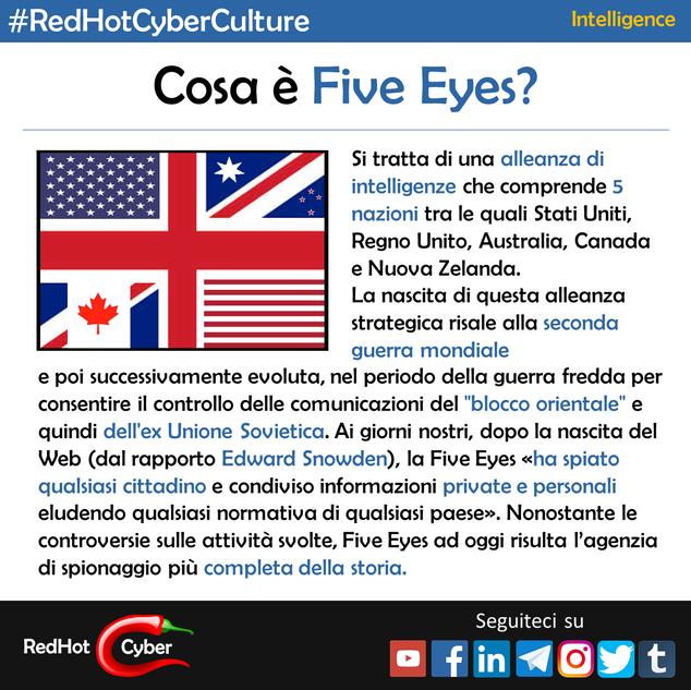 Cosa è Five Eyes?