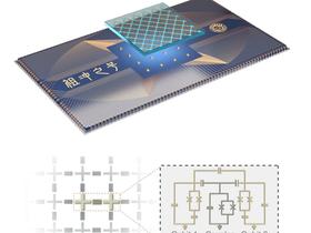 Quantum computing: Zuchongzhi, il super-computer quantistico Cinese.