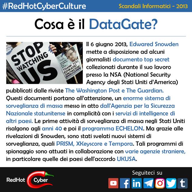 Cosa lo scandalo del DataGate?