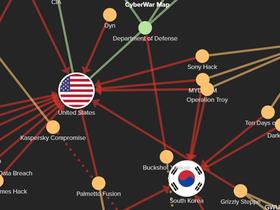 """Cyberwar: senza le regole del """"gioco"""", è lecito porsi domande."""