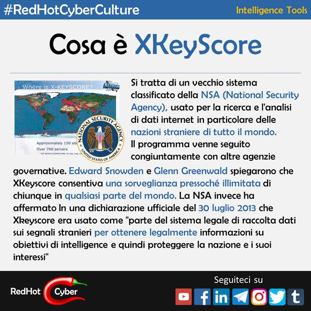 Cosa è XKeyScore?