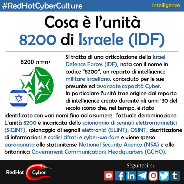 Cosa è 'unità 8200 di Israele?