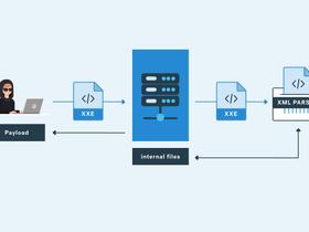 Scopriamo un attacco XML External Entities (XXE)