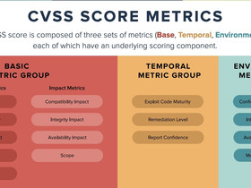 Common Vulnerability Scoring System (CVSS): comprendiamo di cosa si tratta.