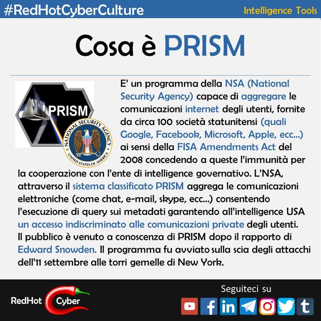 Cosa è PRISM?