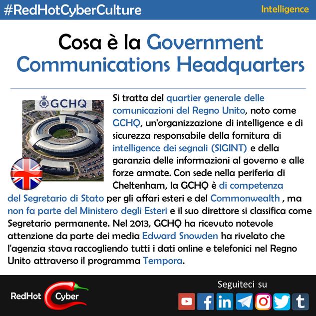 Cosa è la GCHQ?