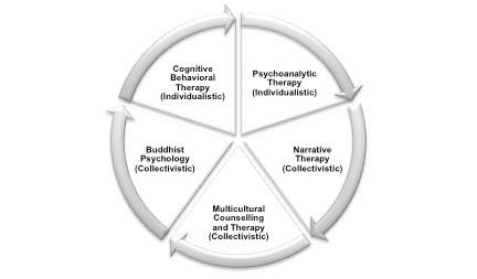 Image of the DIFT Framework