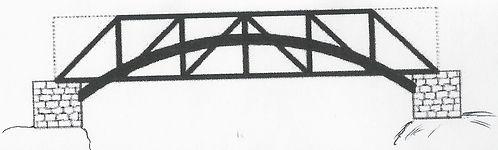 A drawing of a Burr Truss.
