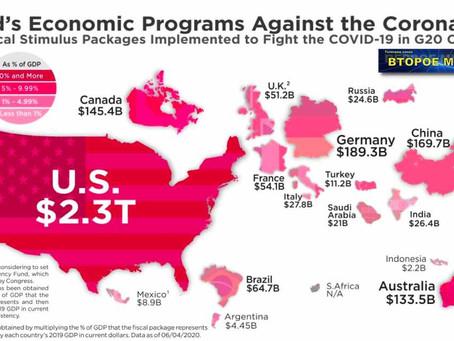 Сколько денег тратят страны на борьбу с COVID-19 и стимуляцию экономики