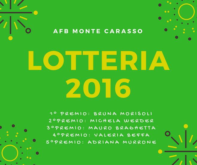Ecco i vincitori della lotteria 2016!