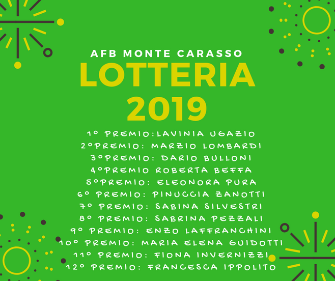 Vincitori Lotteria 2019