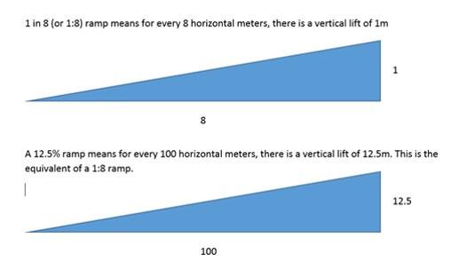 MINE DESIGN BASICS FRIDAY - RATIO vs PERCENT!!