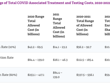 What is the real cost of COVID-19...