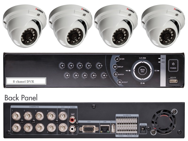 DVR+with+Dome+Cams.jpg