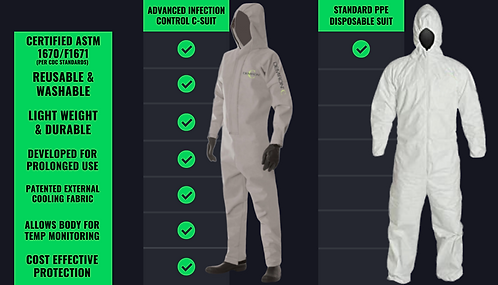 Product Comparison Chart CSuit vs PPE.pn