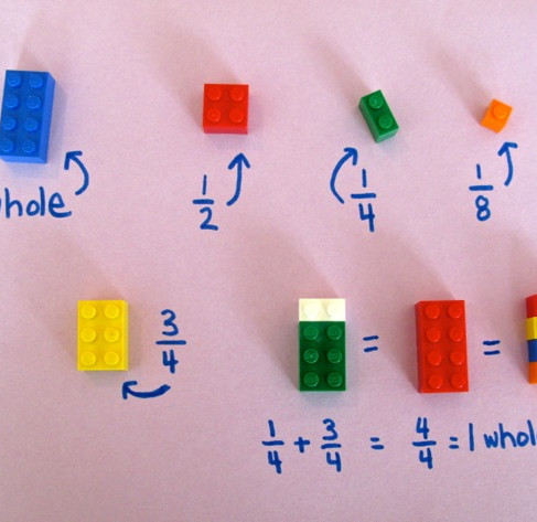 Lego als Mathehilfe
