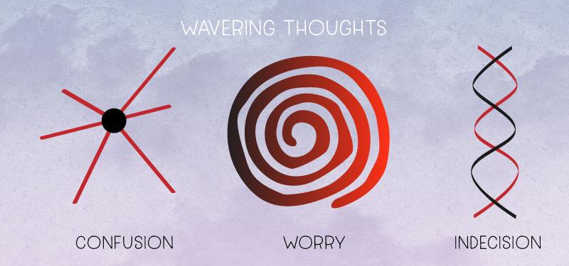 Verschillende vormen waarin je gedachten stormachtig kunnen zijn: verwarring, piekeren, besluiteloosheid. Afbeelding afkomstig van The Healing Forest