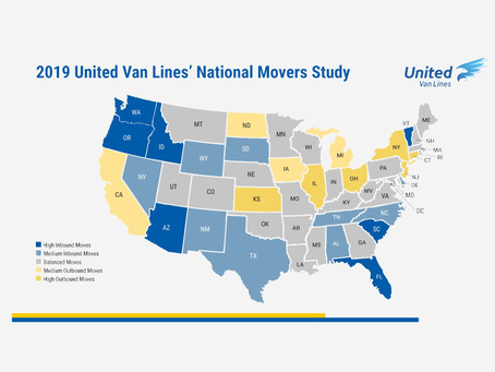 More Americans are Heading South and West According to United Van Lines New Data