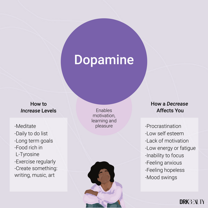 Daily DOSE Infographic Post