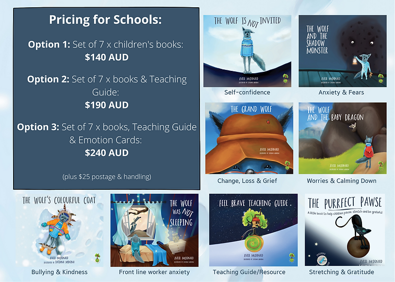 Emotional Wellbeing Books for kids.png