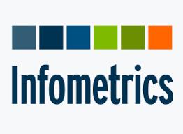 Infometrics Quarterly Economic Monitor: Taupo District June 2021