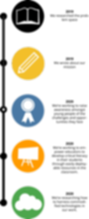 Vertical Progress Bar Updated spacing.pn