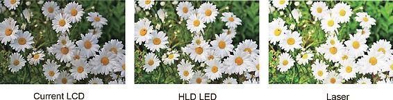ภาพเปรียบเทียบ LED_HLD.jpg