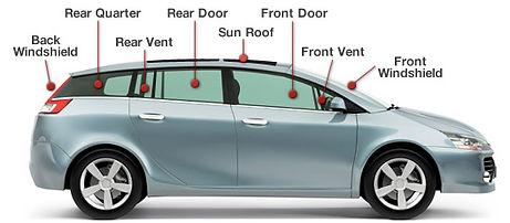 mobile auto glass company