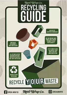 RWC Recycling Guide Poster.webp