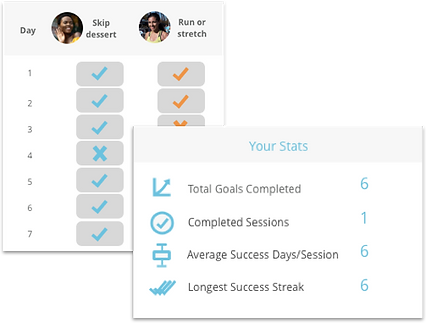 Supporti moble app screens on goal achievement stats