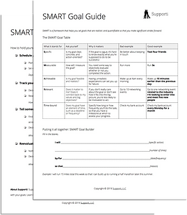 Supporti's SMART Goal Guide Preview