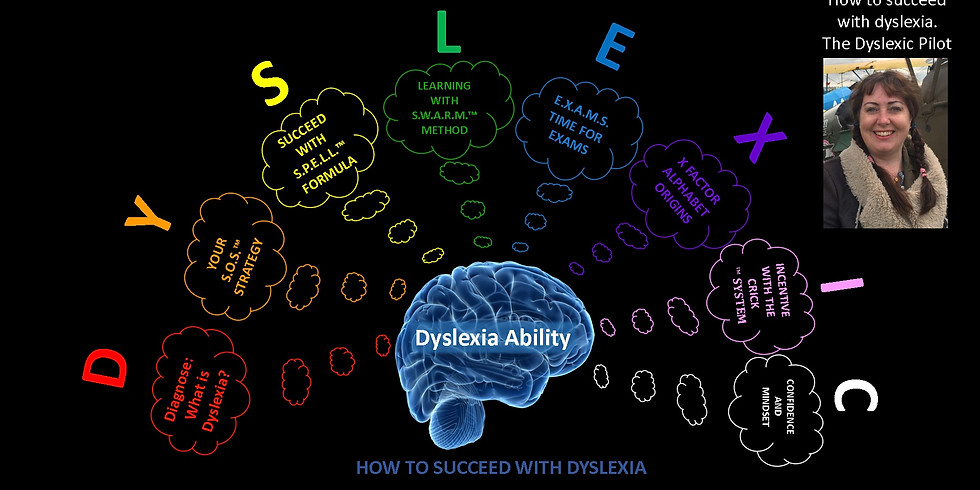 Dyslexic-Ability Mastermind