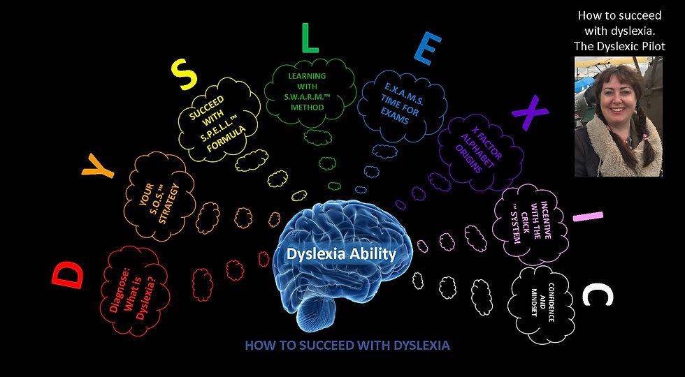 Dyslexic Ability banner.JPG