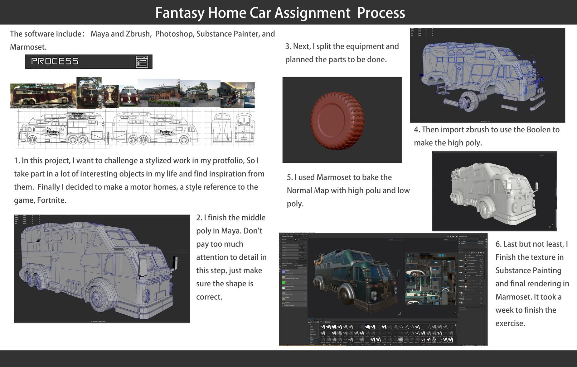 场景制作流程.jpg